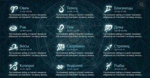 Эффект Барнума или почему астрологи не голодают